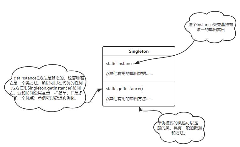 设计模式——5、单例模式