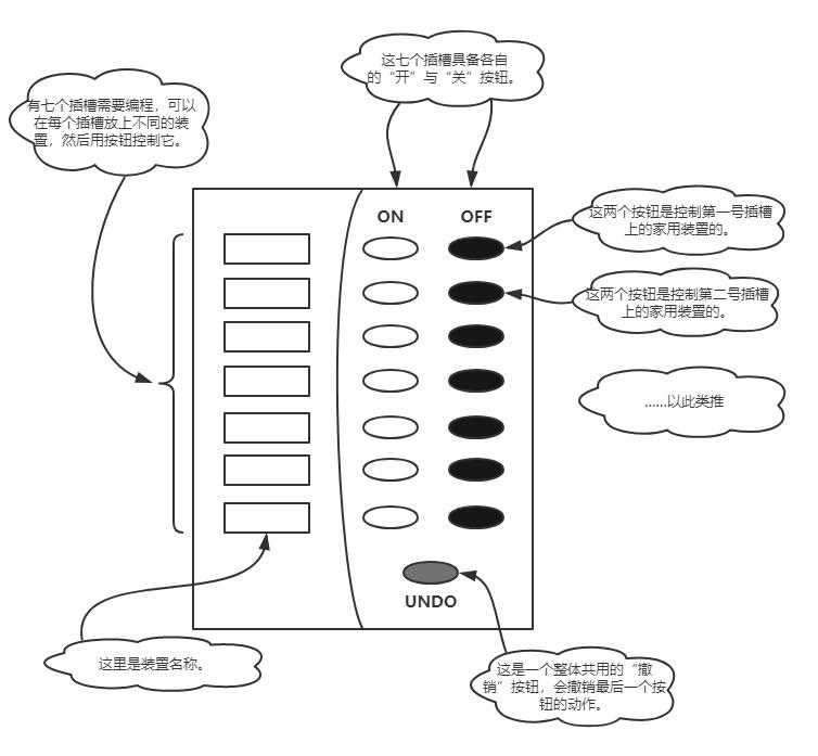 设计模式——6、命令模式