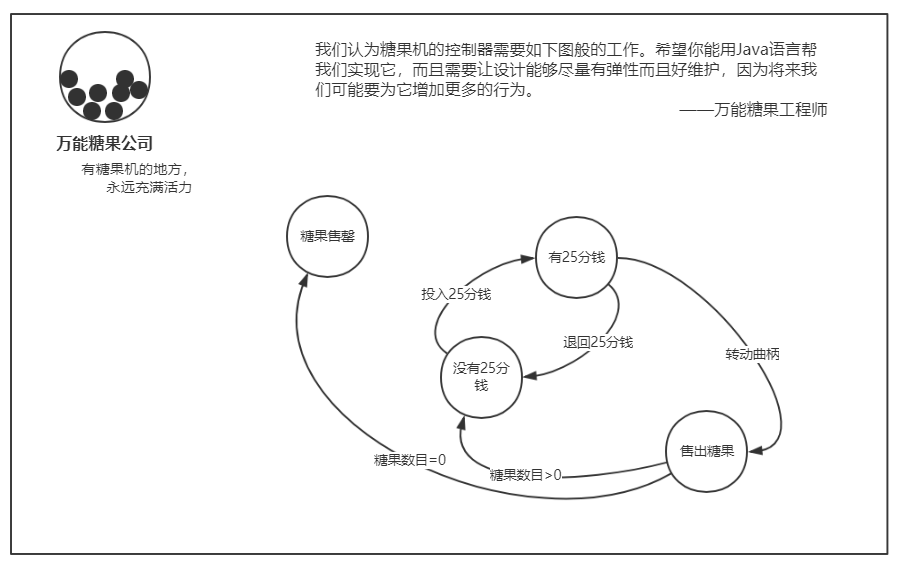 设计模式——10、状态模式